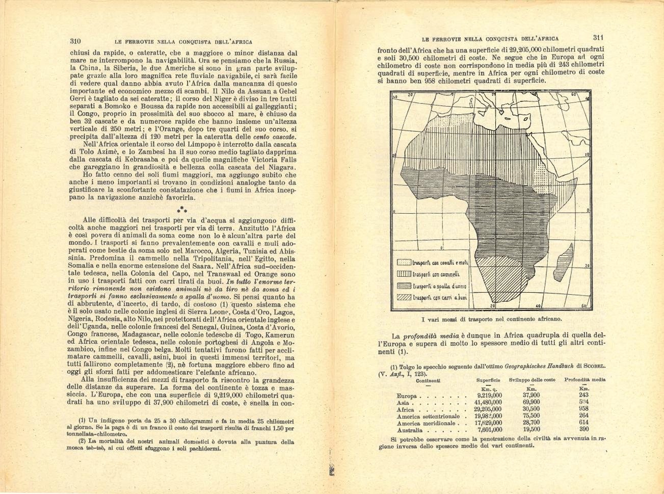 Le ferrovie nella conquista dell'Africa #4